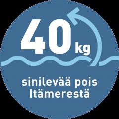 Aineeton lahja: 40kg sinilevää pois Itämerestä